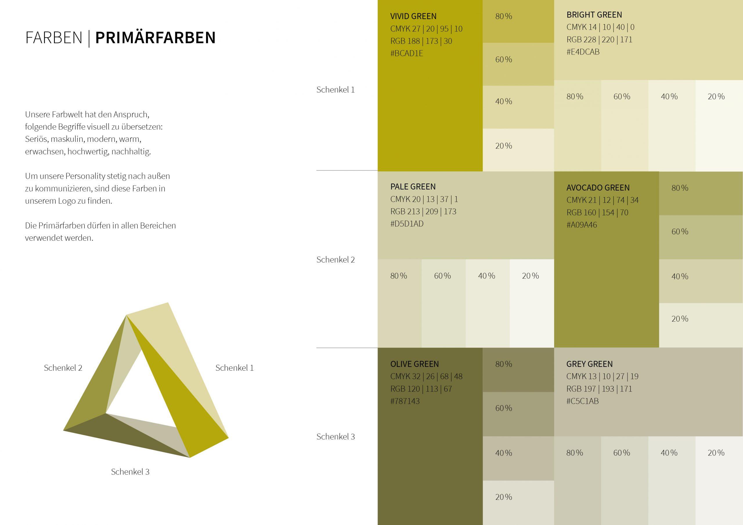 ACCUMULATA Styleguide Farben